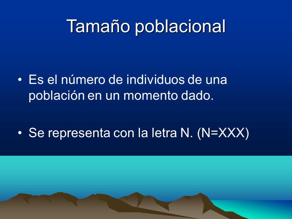 Tamaño poblacional Es el número de individuos de una población en un momento dado. Se representa con la letra N. (N=XXX)