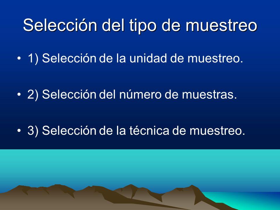 Selección del tipo de muestreo 1) Selección de la unidad de muestreo. 2) Selección del número de muestras. 3) Selección de la técnica de muestreo.