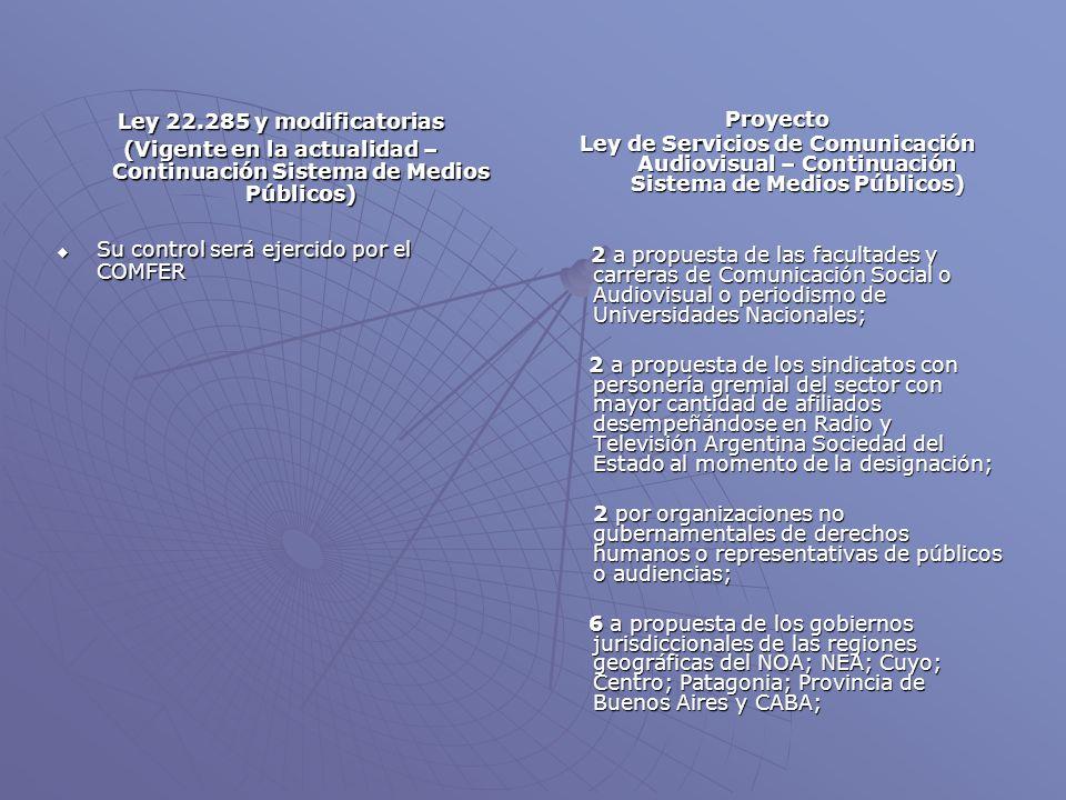 Ley 22.285 y modificatorias (Vigente en la actualidad – Continuación Sistema de Medios Públicos) Su control será ejercido por el COMFER Su control será ejercido por el COMFER Proyecto Ley de Servicios de Comunicación Audiovisual – Continuación Sistema de Medios Públicos) 2 a propuesta de las facultades y carreras de Comunicación Social o Audiovisual o periodismo de Universidades Nacionales; 2 a propuesta de las facultades y carreras de Comunicación Social o Audiovisual o periodismo de Universidades Nacionales; 2 a propuesta de los sindicatos con personería gremial del sector con mayor cantidad de afiliados desempeñándose en Radio y Televisión Argentina Sociedad del Estado al momento de la designación; 2 a propuesta de los sindicatos con personería gremial del sector con mayor cantidad de afiliados desempeñándose en Radio y Televisión Argentina Sociedad del Estado al momento de la designación; 2 por organizaciones no gubernamentales de derechos humanos o representativas de públicos o audiencias; 6 a propuesta de los gobiernos jurisdiccionales de las regiones geográficas del NOA; NEA; Cuyo; Centro; Patagonia; Provincia de Buenos Aires y CABA; 6 a propuesta de los gobiernos jurisdiccionales de las regiones geográficas del NOA; NEA; Cuyo; Centro; Patagonia; Provincia de Buenos Aires y CABA;
