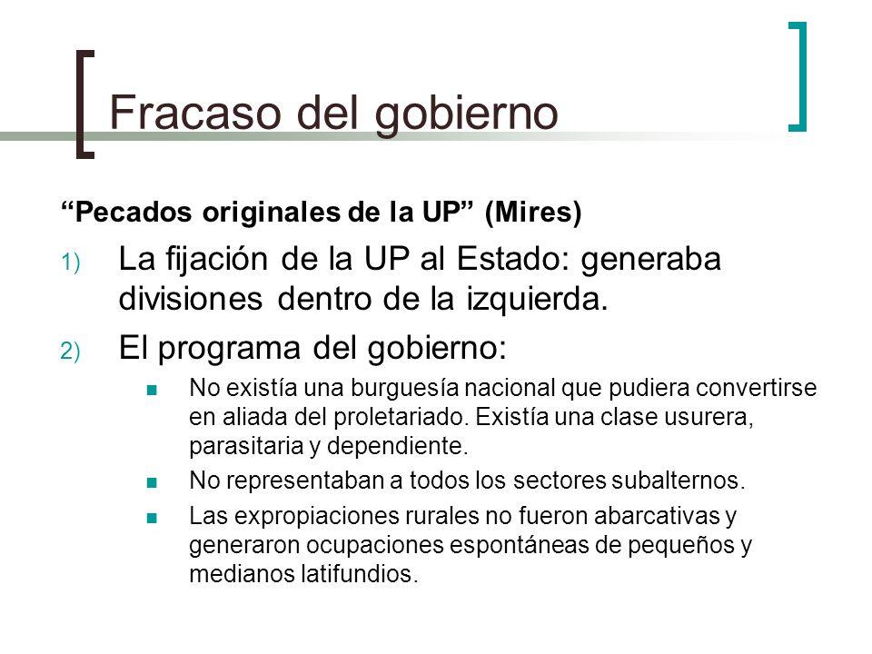 Fracaso del gobierno Pecados originales de la UP (Mires) 1) La fijación de la UP al Estado: generaba divisiones dentro de la izquierda. 2) El programa