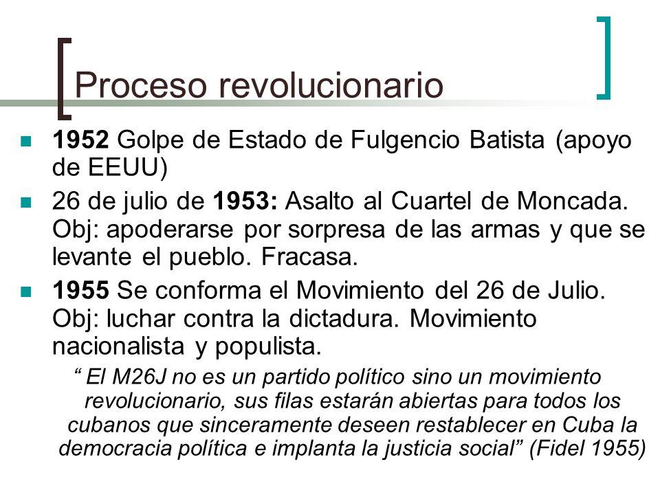 Proceso revolucionario 1952 Golpe de Estado de Fulgencio Batista (apoyo de EEUU) 26 de julio de 1953: Asalto al Cuartel de Moncada. Obj: apoderarse po