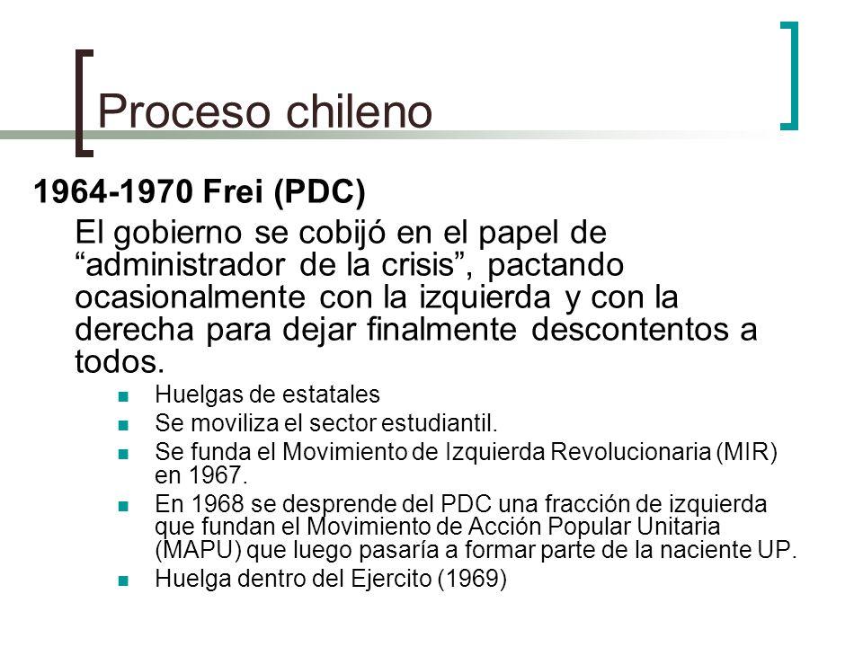 Proceso chileno 1964-1970 Frei (PDC) El gobierno se cobijó en el papel de administrador de la crisis, pactando ocasionalmente con la izquierda y con l