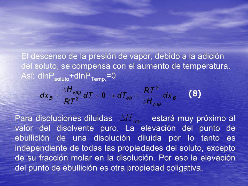 El descenso de la presión de vapor, debido a la adición del soluto, se compensa con el aumento de temperatura. Así: dlnP soluto +dlnP Temp. =0 (8) Par