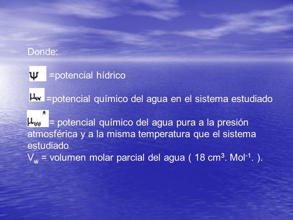 Donde: =potencial hídrico =potencial químico del agua en el sistema estudiado = potencial químico del agua pura a la presión atmosférica y a la misma