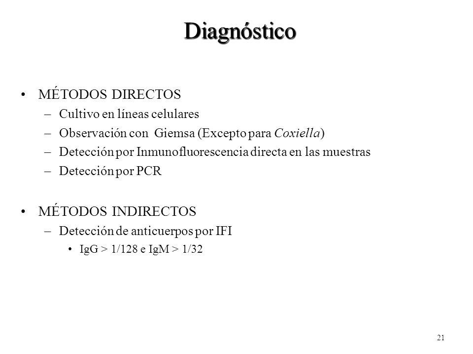 21 Diagnóstico Diagnóstico MÉTODOS DIRECTOS –Cultivo en líneas celulares –Observación con Giemsa (Excepto para Coxiella) –Detección por Inmunofluoresc
