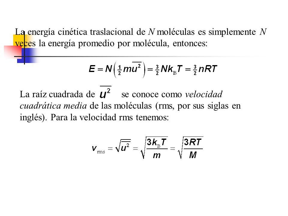 Energías cinéticas y temperatura La energía cinética media de una molécula de gas se representa por.