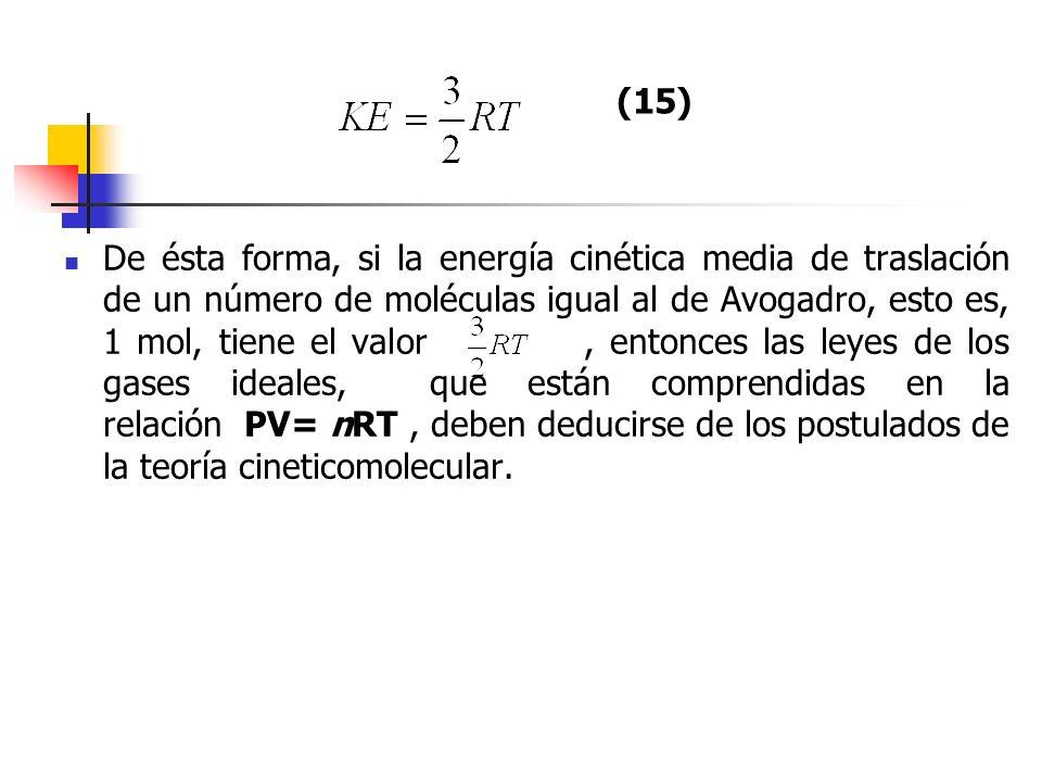 Valores numéricos de las energías y velocidades moleculares El propósito de este tema es encontrar algunas de las propiedades de las moléculas que componen un gas.