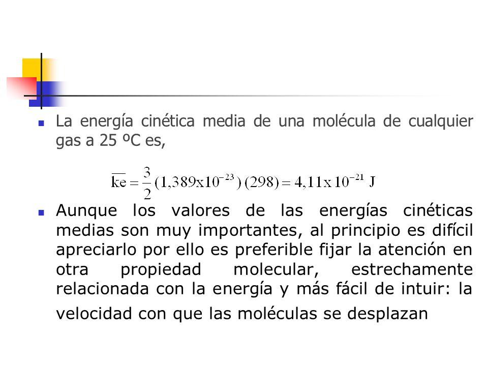 La energía cinética de un número de moléculas igual al de Avogadro puede formularse así Donde M es la masa molar.