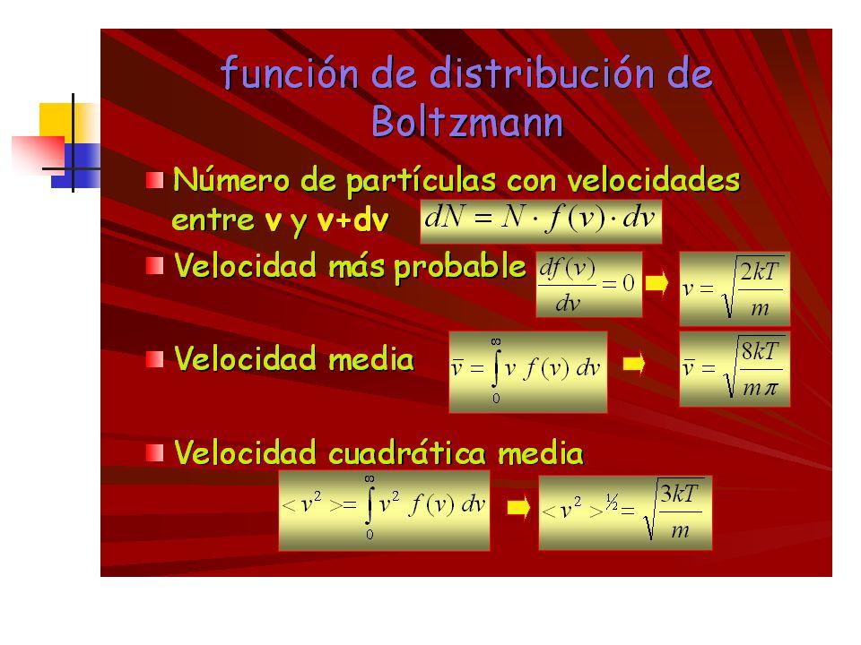 Distribución de las velocidades monodimensionales moleculares La relación básica que permite operar en aquellos problemas en los que se ha de tener en cuenta el número de moléculas que tienen diferentes velocidades, o energía es la distribución de Boltzmann.