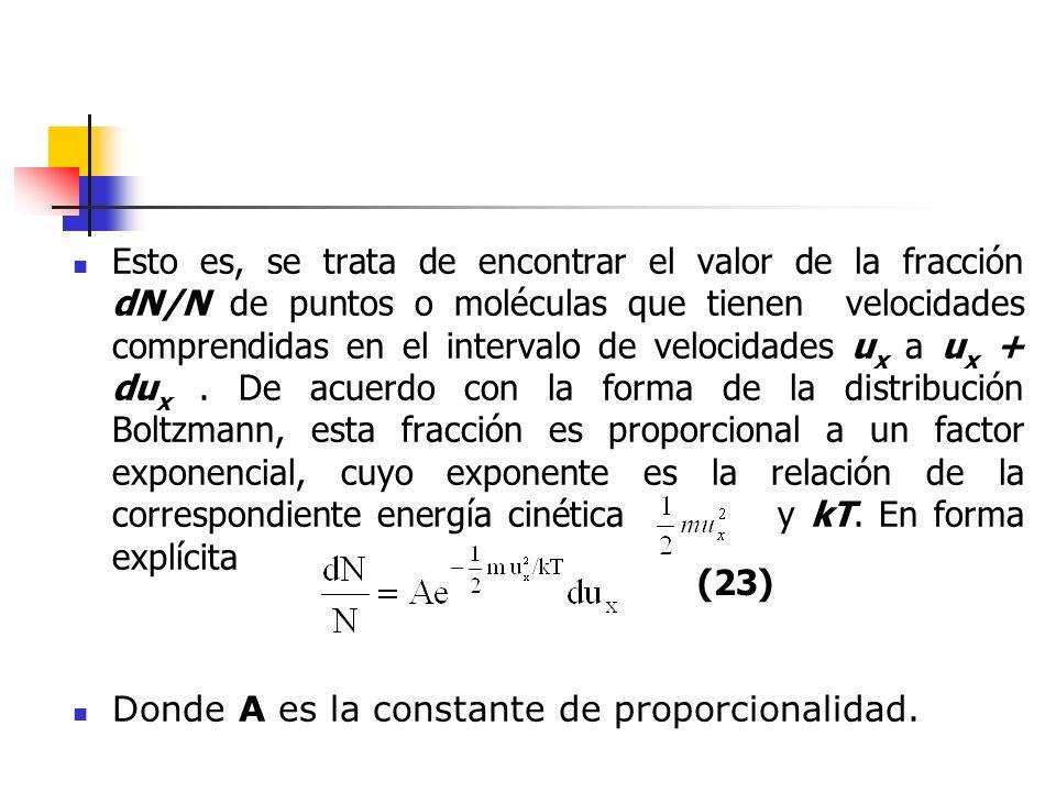 Esta constante se puede evaluar aceptando que la integración del miembro derecho de la ecuación (23), a todos los posibles valores de u x, o sea, desde u x = 0 hasta u x =,debe comprender a todos los puntos velocidad.