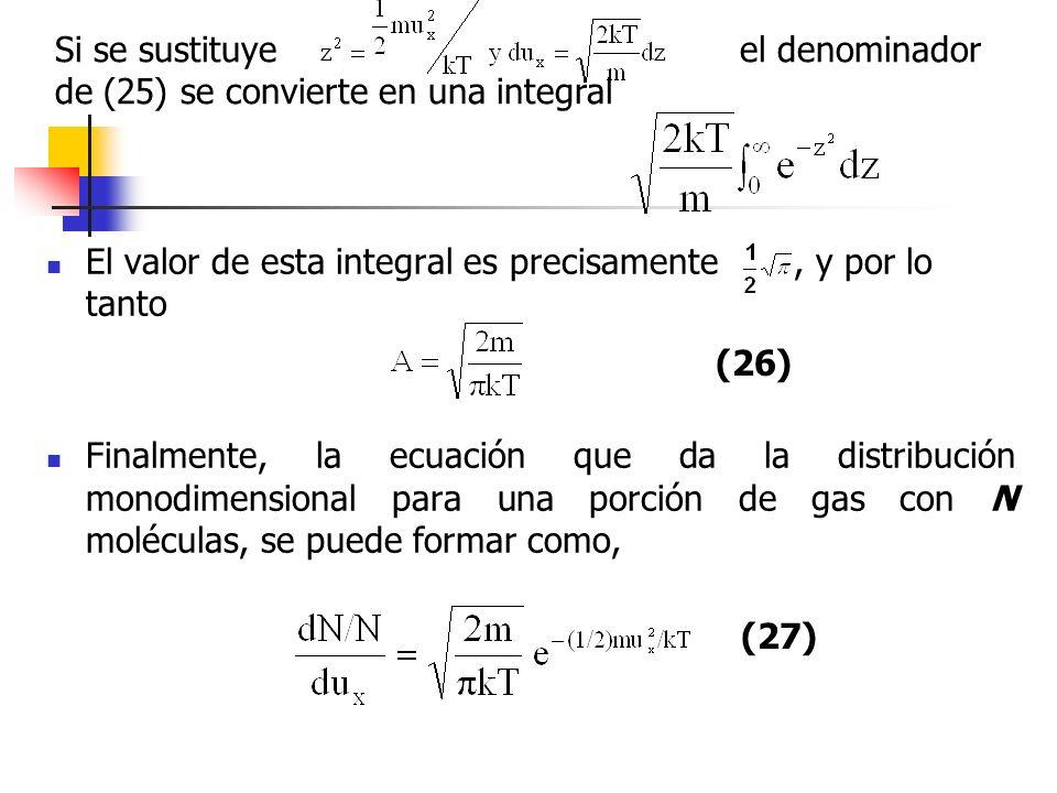 La representación gráfica de esta función de distribución monodimensional se muestra para dos temperaturas en el caso del nitrógeno, en la figura 5 a.