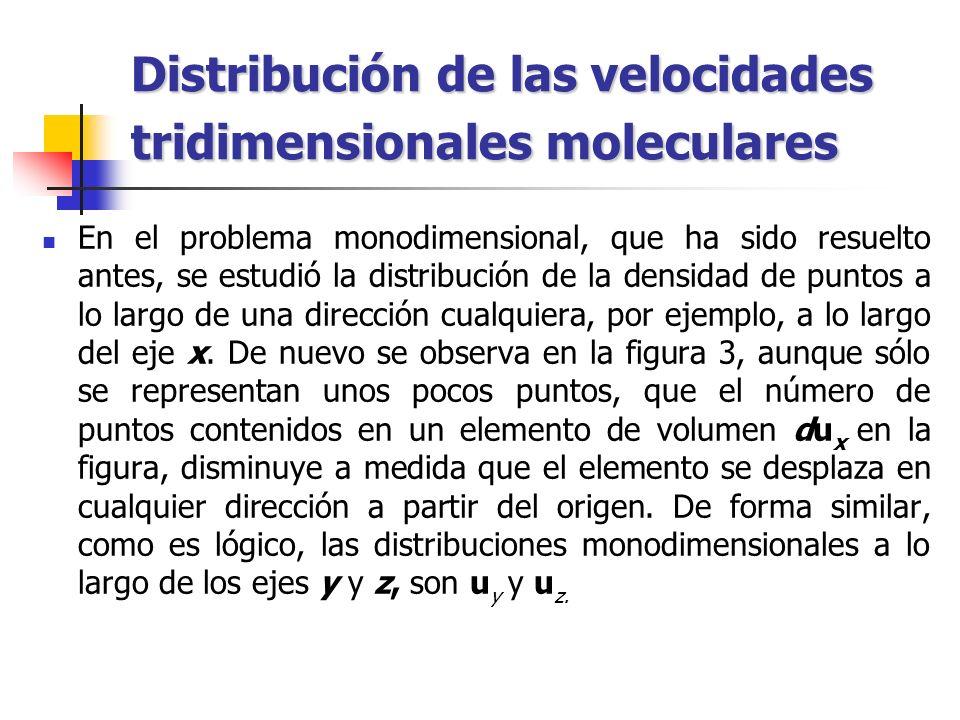 Estas distribuciones monodimensionales pueden, en realidad, combinarse para dar la fracción del numero de moléculas que tienen componentes de velocidad comprendidos entre u x y u x + du x, u y y u y + du y, y u z y u z + du z.