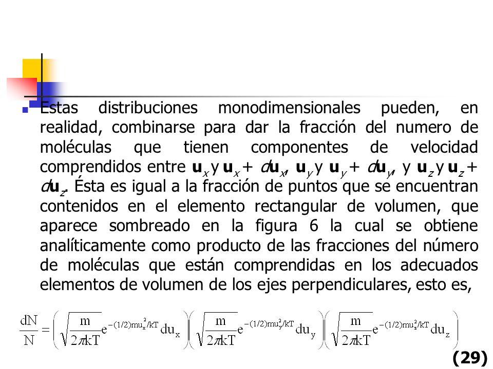 Este resultado suministra la distribución de las velocidades moleculares, la cual da cuenta de la densidad de puntos en cada uno de los elementos de volumen, análogos al de la figura 6.