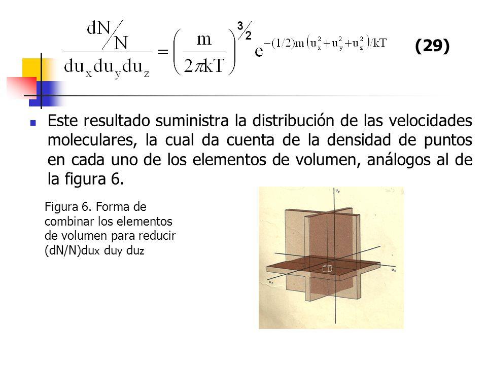 Sin embargo, como era de esperar, la densidad de puntos dentro de un elemento de volumen es análoga a la figura 7, porque a todos los puntos que están contenidos en cada uno de los elementos de volumen corresponde el mismo valor de la velocidad, que se designa por u.