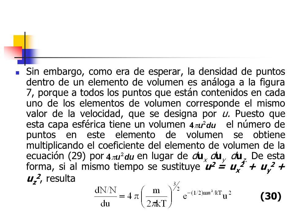 Figura 7.