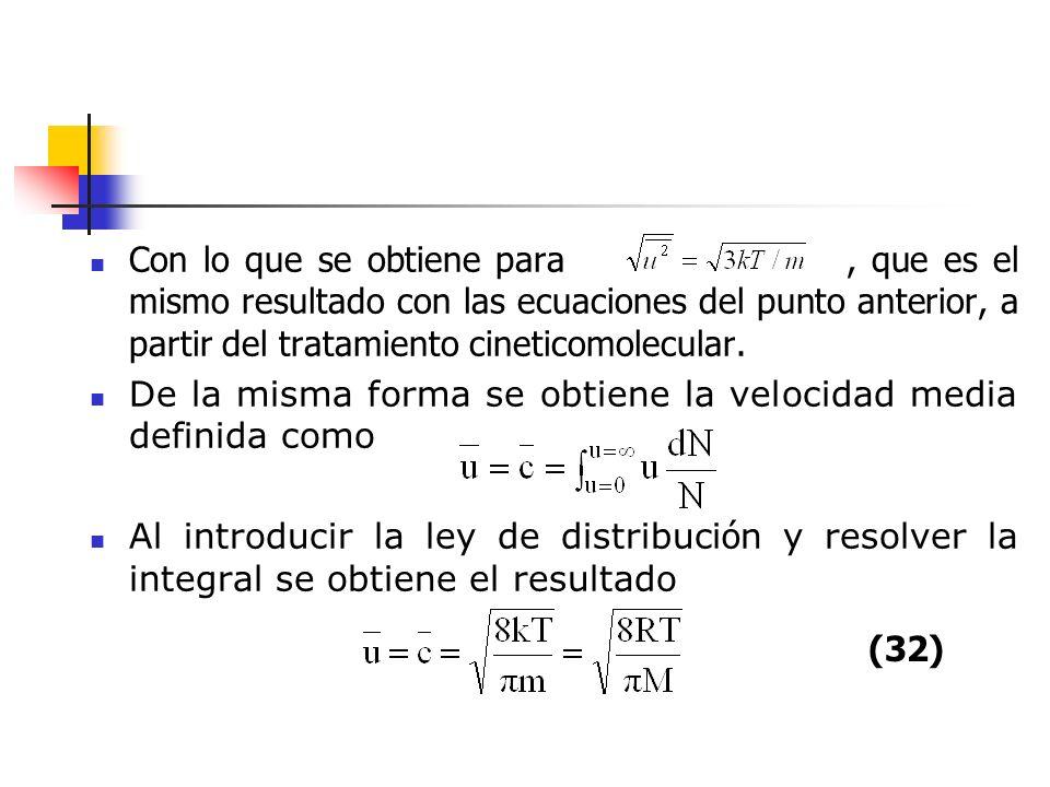 Por último, algunas veces es necesario conocer el valor de la velocidad mas probable, esto es, la velocidad que corresponde al máximo de las curvas de la figura 8.