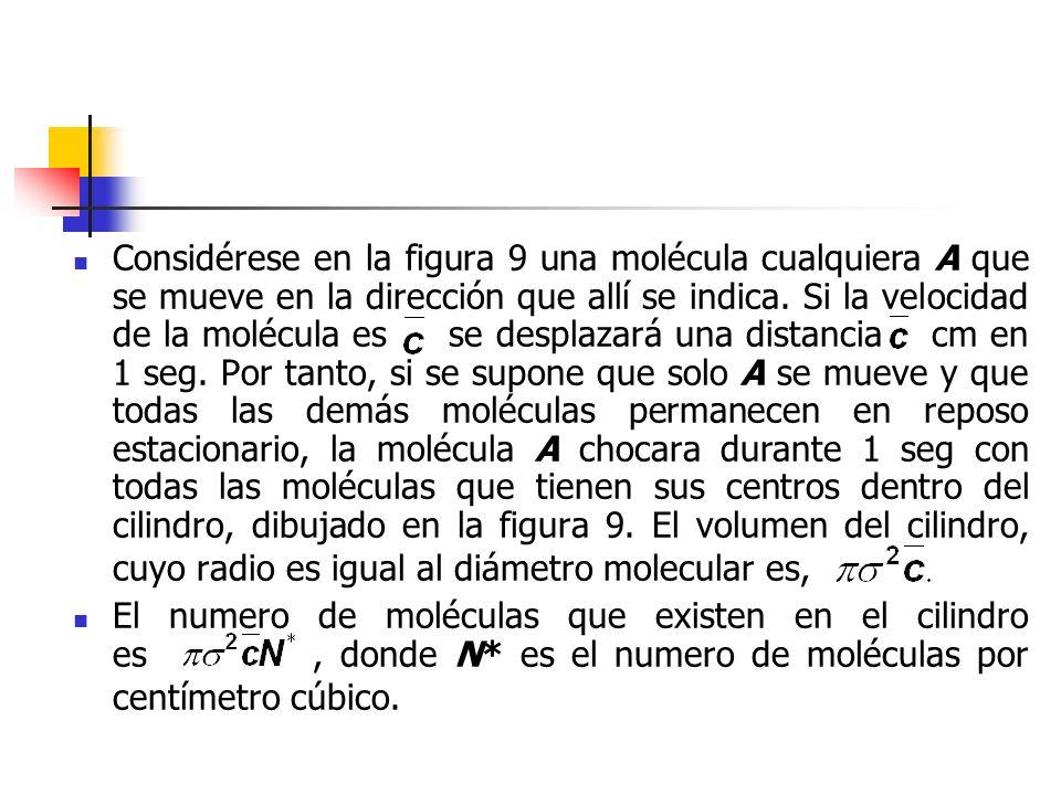 Figura 9.Camino recorrido por la molécula A en un segundo.