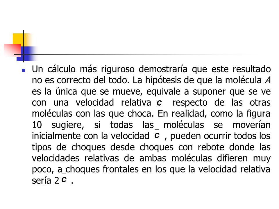 Figura 10.Tipos de choques moleculares.