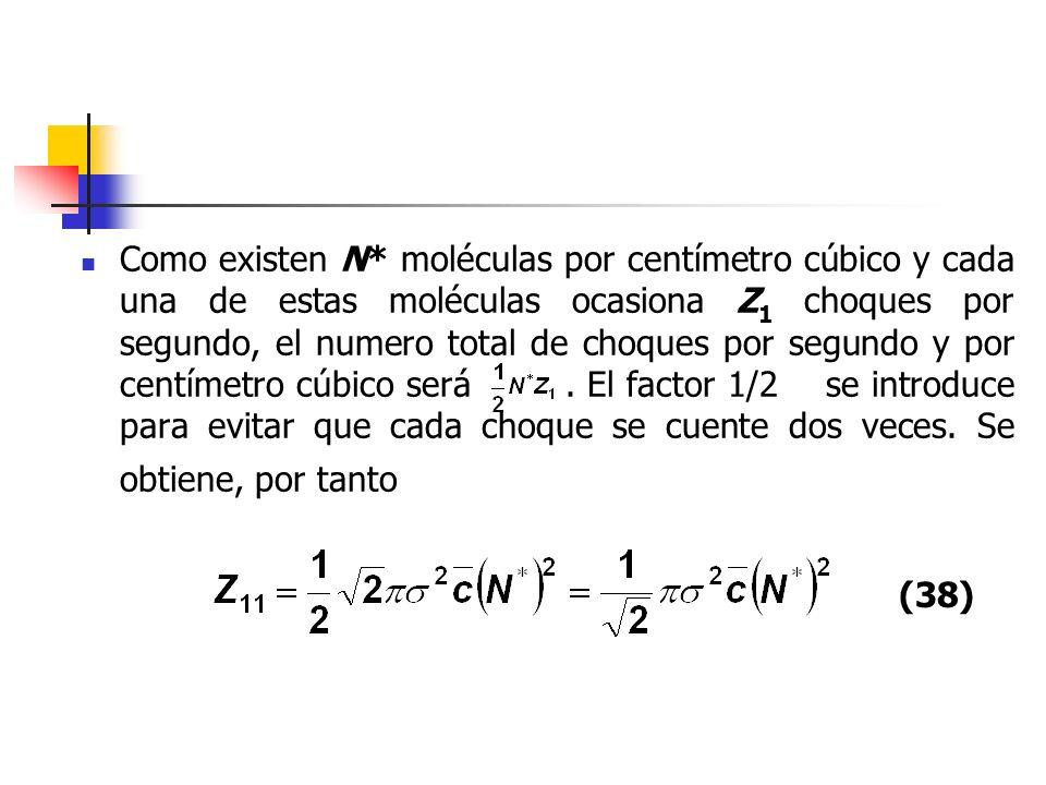 Ambos números de choque y el recorrido libre medio han sido formulados en ecuaciones que engloban el diámetro molecular.