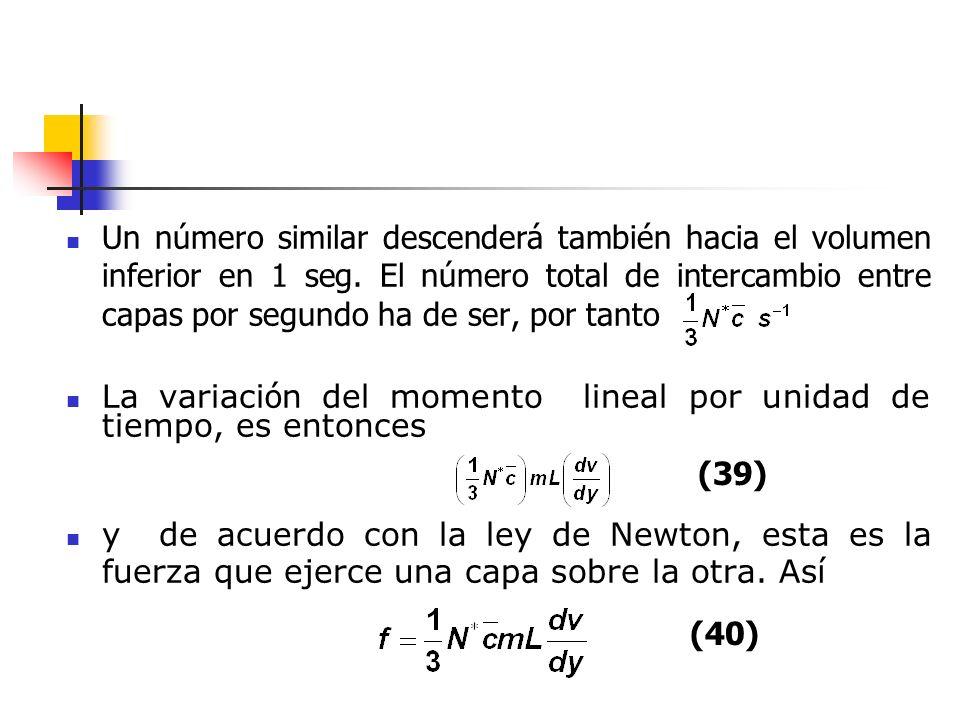 El coeficiente de viscosidad, es en forma diferencial y por unidad de superficie de capa, de la forma De la comparación de este resultado con el obtenido aquí del estudio cineticomolecular de la viscosidad, resulta, (41) (42)