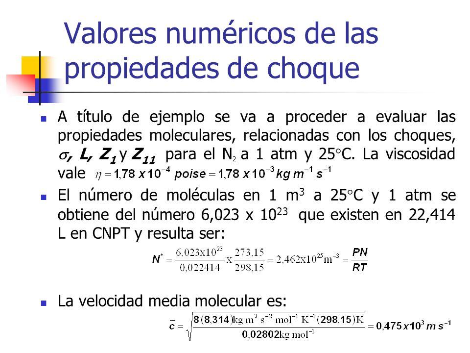 Y la masa de una molécula Con estos datos se calcula el diámetro de choque de la molécula de N 2, mediante reordenamiento de la ecuación (44) en la forma