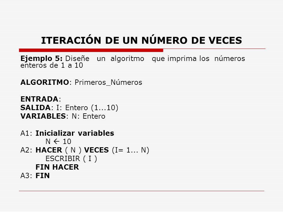 ITERACIÓN DE UN NÚMERO DE VECES Ejemplo 5: Diseñe un algoritmo que imprima los números enteros de 1 a 10 ALGORITMO: Primeros_Números ENTRADA: SALIDA: