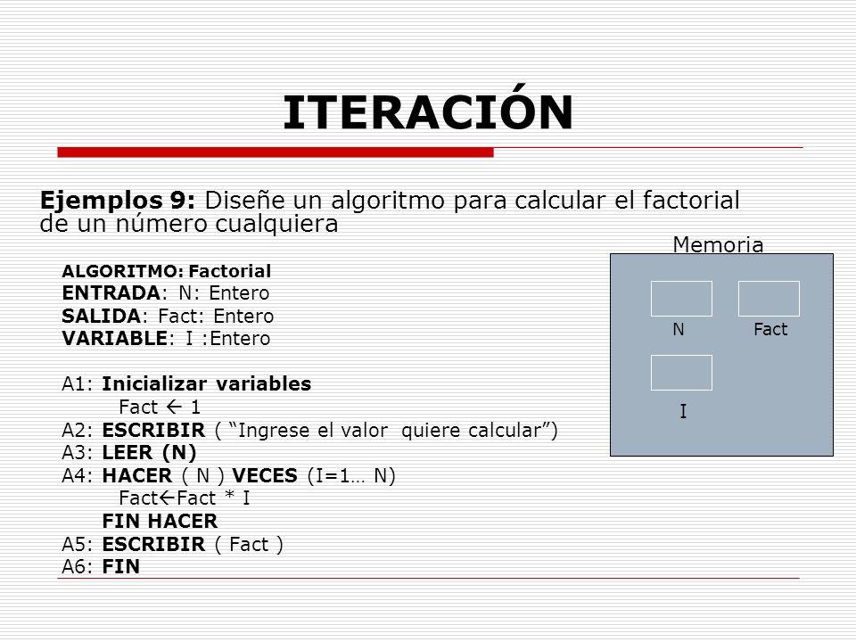 ALGORITMO: Factorial ENTRADA: N: Entero SALIDA: Fact: Entero VARIABLE: I :Entero A1: Inicializar variables Fact 1 A2: ESCRIBIR ( Ingrese el valor quie