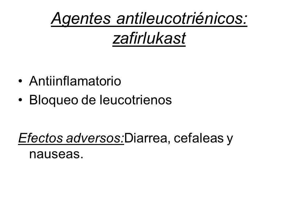 Agentes antileucotriénicos: zafirlukast Antiinflamatorio Bloqueo de leucotrienos Efectos adversos:Diarrea, cefaleas y nauseas.