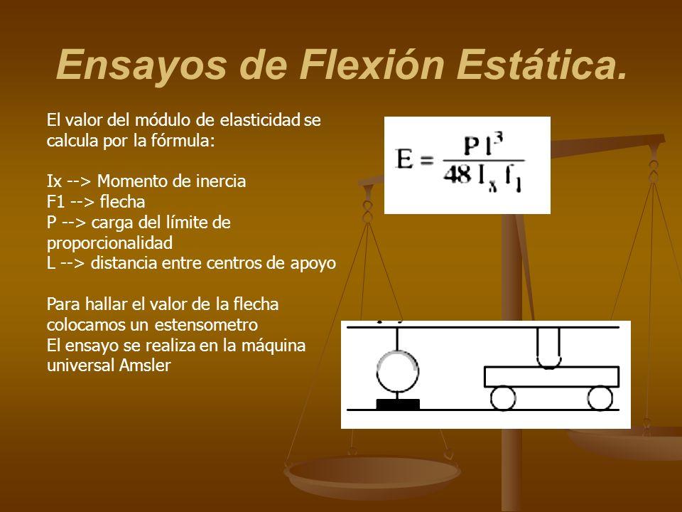 Ensayos de Flexión Estática. El valor del módulo de elasticidad se calcula por la fórmula: Ix --> Momento de inercia F1 --> flecha P --> carga del lím