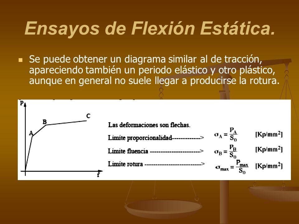 Ensayos de Flexión Estática. Se puede obtener un diagrama similar al de tracción, apareciendo también un periodo elástico y otro plástico, aunque en g