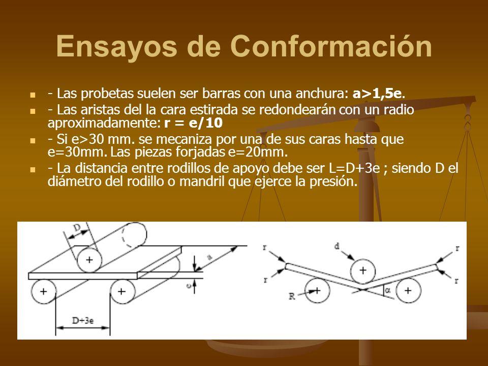 Ensayos de Conformación - Las probetas suelen ser barras con una anchura: a>1,5e. - Las aristas del la cara estirada se redondearán con un radio aprox