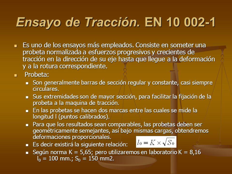 Ensayo de Tracción. EN 10 002-1 Es uno de los ensayos más empleados. Consiste en someter una probeta normalizada a esfuerzos progresivos y crecientes