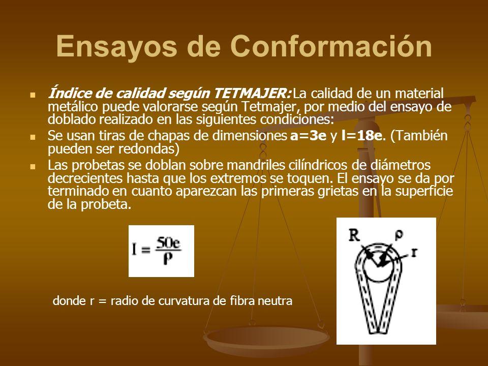 Ensayos de Conformación Índice de calidad según TETMAJER: La calidad de un material metálico puede valorarse según Tetmajer, por medio del ensayo de d