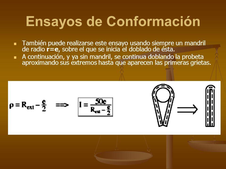 Ensayos de Conformación También puede realizarse este ensayo usando siempre un mandril de radio r=e, sobre el que se inicia el doblado de ésta. A cont