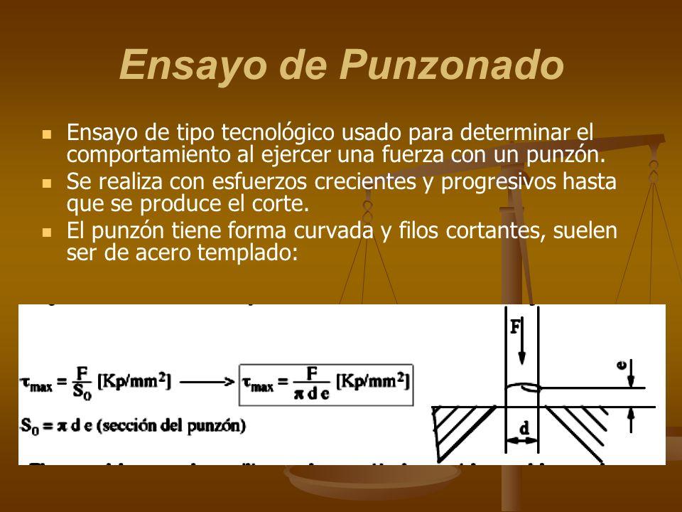 Ensayo de Punzonado Ensayo de tipo tecnológico usado para determinar el comportamiento al ejercer una fuerza con un punzón. Se realiza con esfuerzos c