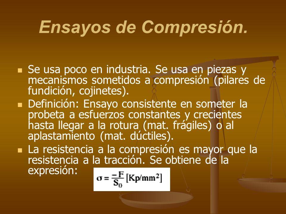 Ensayos de Compresión. Se usa poco en industria. Se usa en piezas y mecanismos sometidos a compresión (pilares de fundición, cojinetes). Definición: E