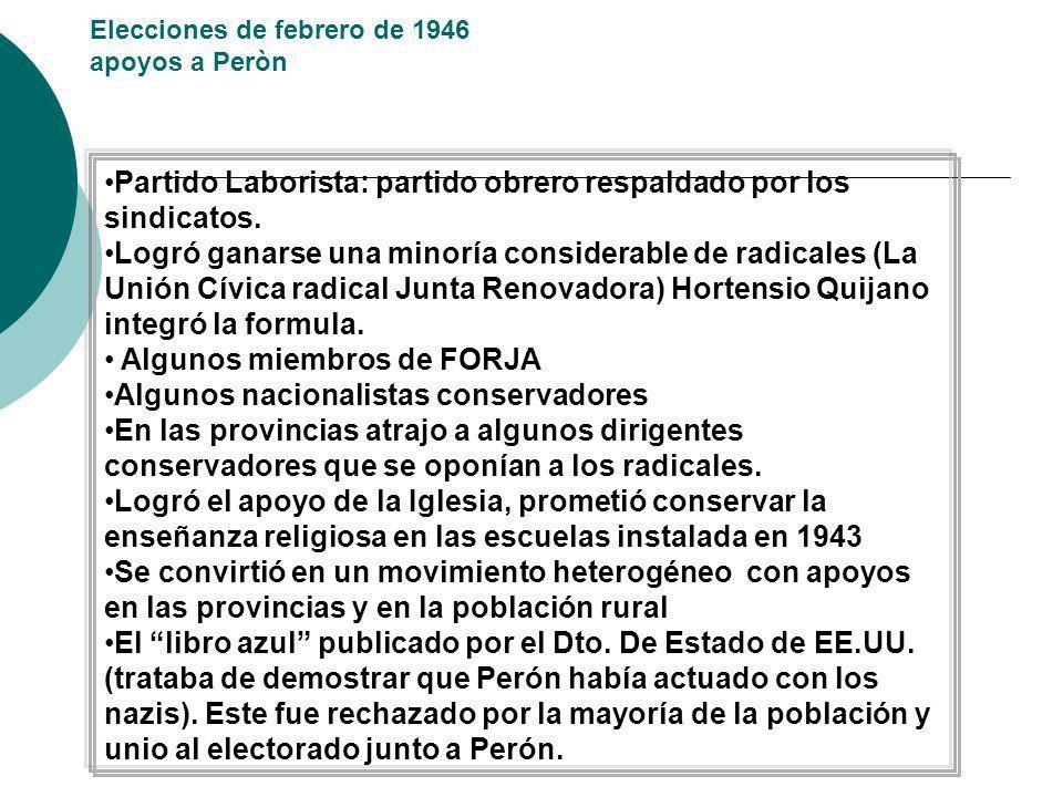 Elecciones de febrero de 1946 apoyos a Peròn Partido Laborista: partido obrero respaldado por los sindicatos. Logró ganarse una minoría considerable d