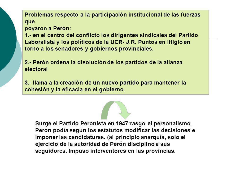 Problemas respecto a la participación institucional de las fuerzas que poyaron a Perón: 1.- en el centro del conflicto los dirigentes sindicales del P