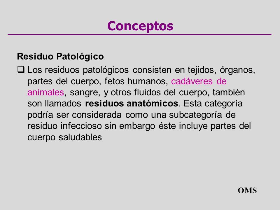 Conceptos Residuo Patológico Los residuos patológicos consisten en tejidos, órganos, partes del cuerpo, fetos humanos, cadáveres de animales, sangre, y otros fluidos del cuerpo, también son llamados residuos anatómicos.