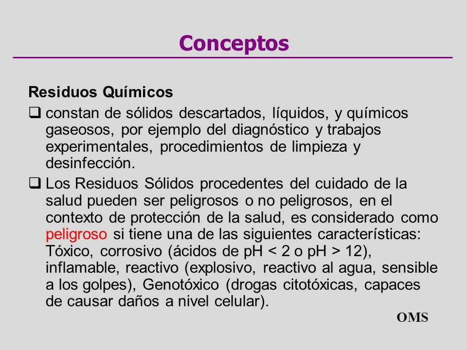Conceptos Residuos Químicos constan de sólidos descartados, líquidos, y químicos gaseosos, por ejemplo del diagnóstico y trabajos experimentales, procedimientos de limpieza y desinfección.