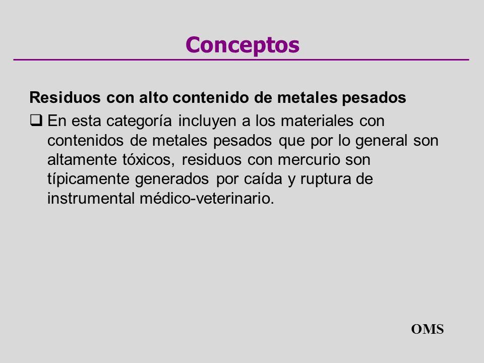 Conceptos Residuos con alto contenido de metales pesados En esta categoría incluyen a los materiales con contenidos de metales pesados que por lo general son altamente tóxicos, residuos con mercurio son típicamente generados por caída y ruptura de instrumental médico-veterinario.