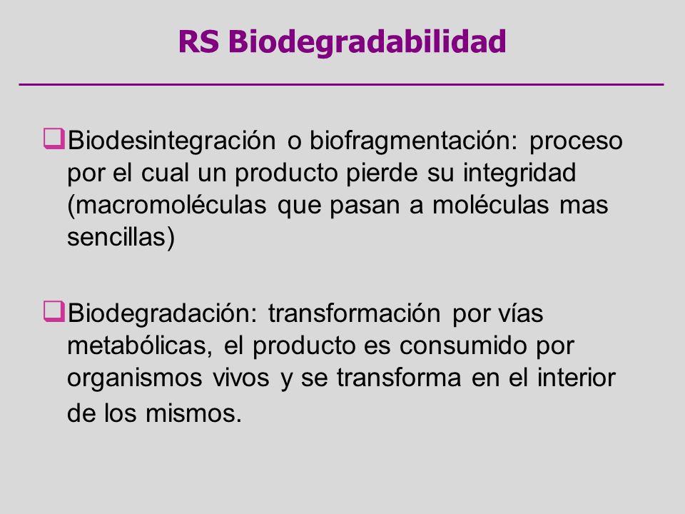 RS Biodegradabilidad Biodesintegración o biofragmentación: proceso por el cual un producto pierde su integridad (macromoléculas que pasan a moléculas mas sencillas) Biodegradación: transformación por vías metabólicas, el producto es consumido por organismos vivos y se transforma en el interior de los mismos.