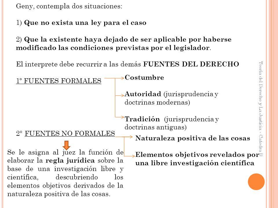 Teoría del Derecho y La Justicia - Catedra B Geny, contempla dos situaciones: 1) Que no exista una ley para el caso 2) Que la existente haya dejado de