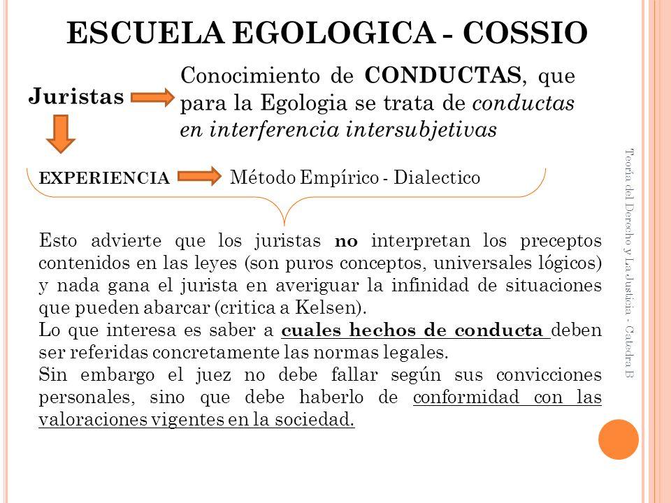 Teoría del Derecho y La Justicia - Catedra B ESCUELA EGOLOGICA - COSSIO Juristas Conocimiento de CONDUCTAS, que para la Egologia se trata de conductas