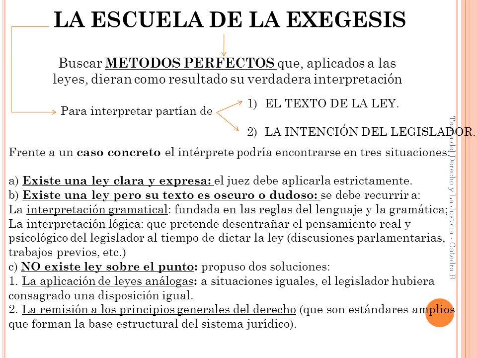 LA ESCUELA DE LA EXEGESIS Buscar METODOS PERFECTOS que, aplicados a las leyes, dieran como resultado su verdadera interpretación Para interpretar part