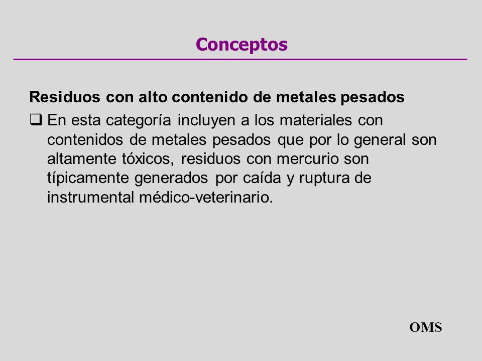 Conceptos Residuos con alto contenido de metales pesados En esta categoría incluyen a los materiales con contenidos de metales pesados que por lo gene