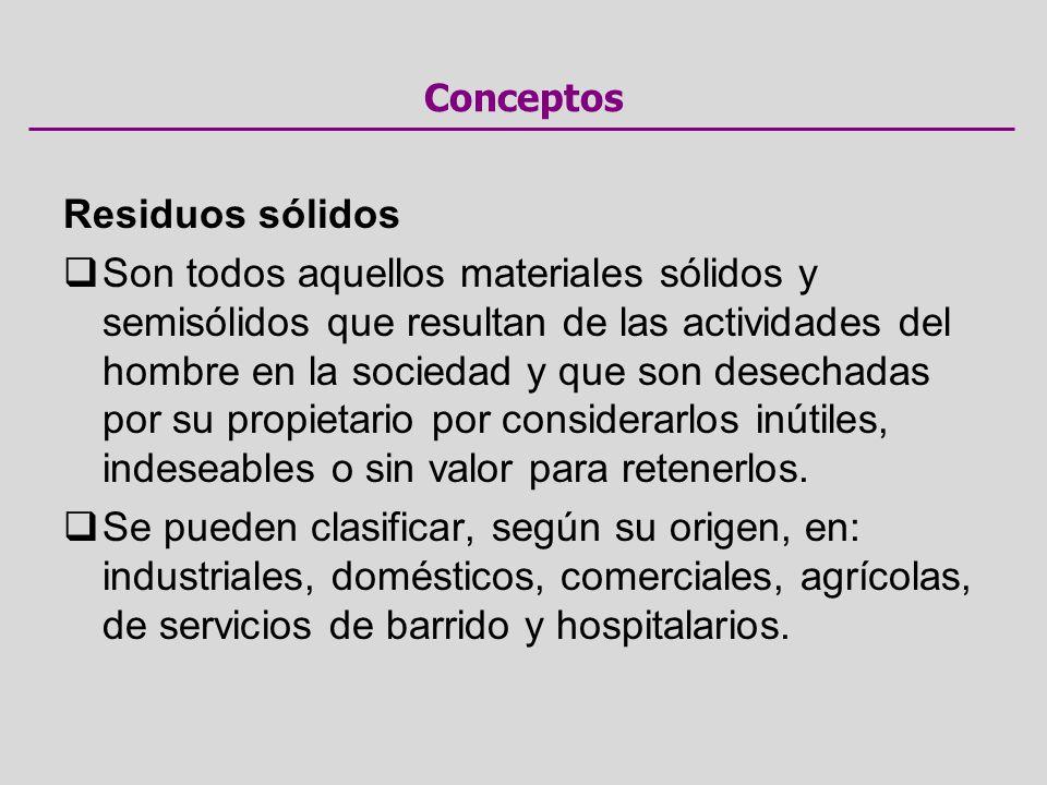 Conceptos Residuos sólidos Son todos aquellos materiales sólidos y semisólidos que resultan de las actividades del hombre en la sociedad y que son des