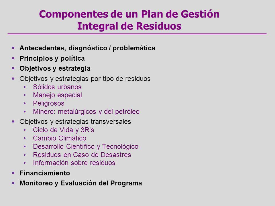 Componentes de un Plan de Gestión Integral de Residuos Antecedentes, diagnóstico / problemática Principios y política Objetivos y estrategia Objetivos