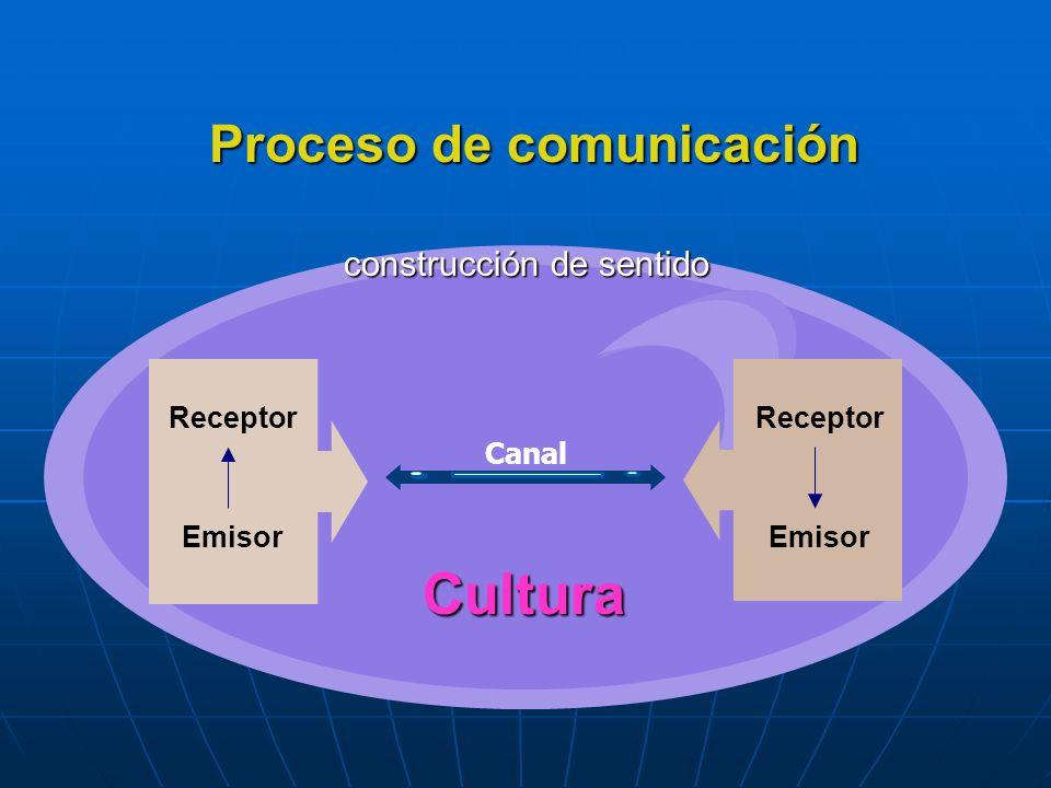 Comunicación La comunicación no es solo un intercambio de mensajes. Es una construcción de sentido. La información es parte de la comunicación y no un