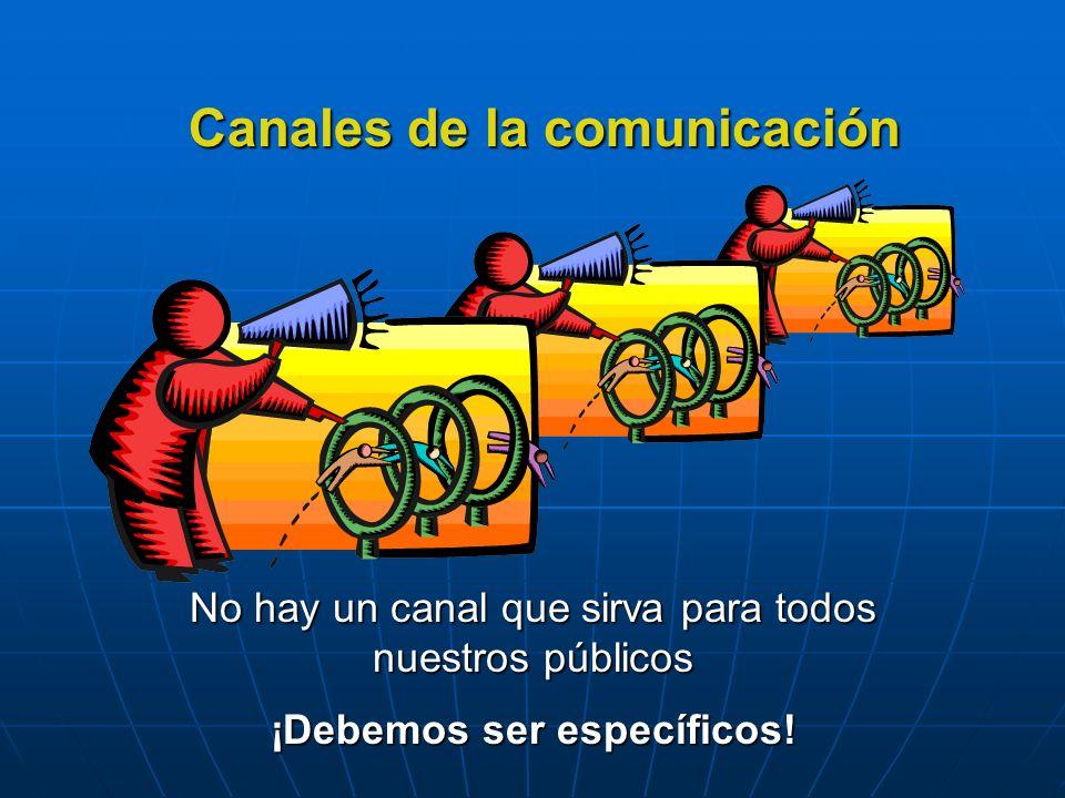 Proceso de comunicación Canal Cultura Receptor Emisor Receptor Emisor construcción de sentido
